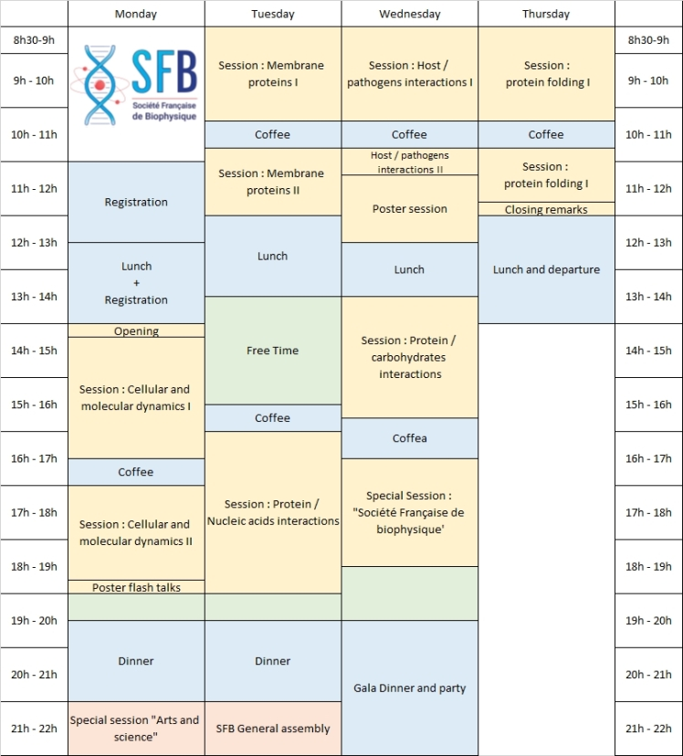 program SFB 2018
